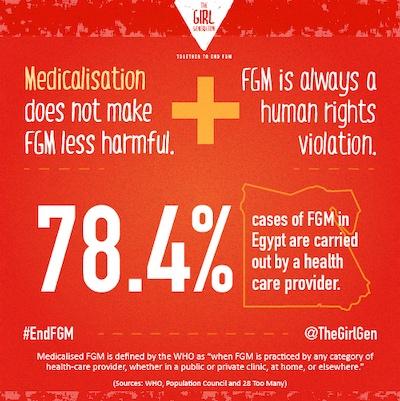 TGG_FGM-SocialGraphics-Medicalisation-78Percentage-UpdatedText-July2018.jpg
