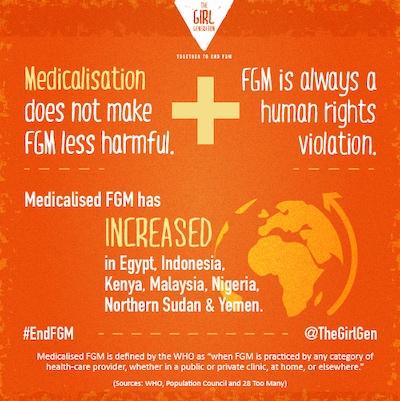 TGG_FGM-SocialGraphics-Medicalisation-Increased.jpg