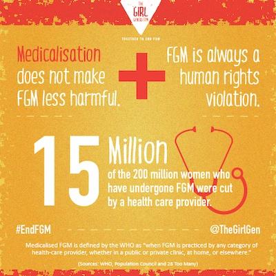TGG_FGM-SocialGraphics-new-2Medicalisation-26percentage-UpdatedText-July2018.jpg