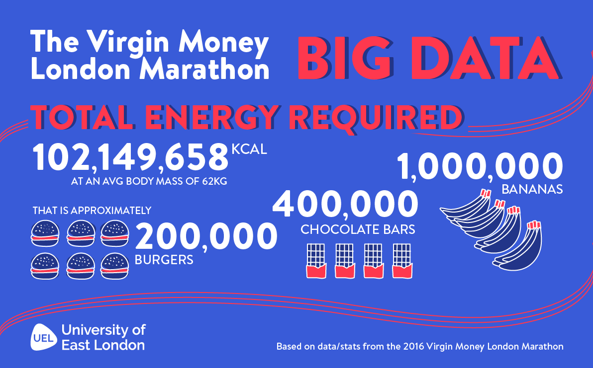 VMLM-BigData-Energy-Required.png