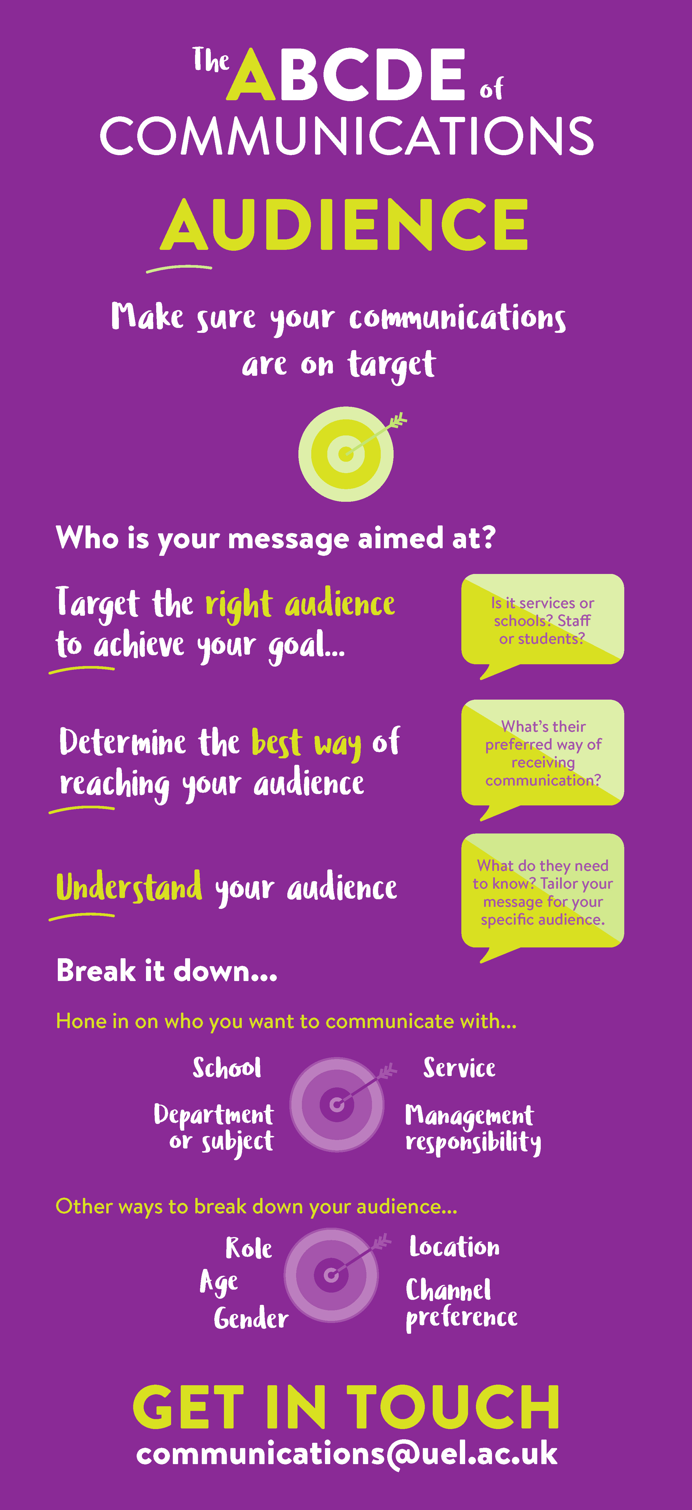 ABCDE-CommsInfographic-All_Page_2.jpg