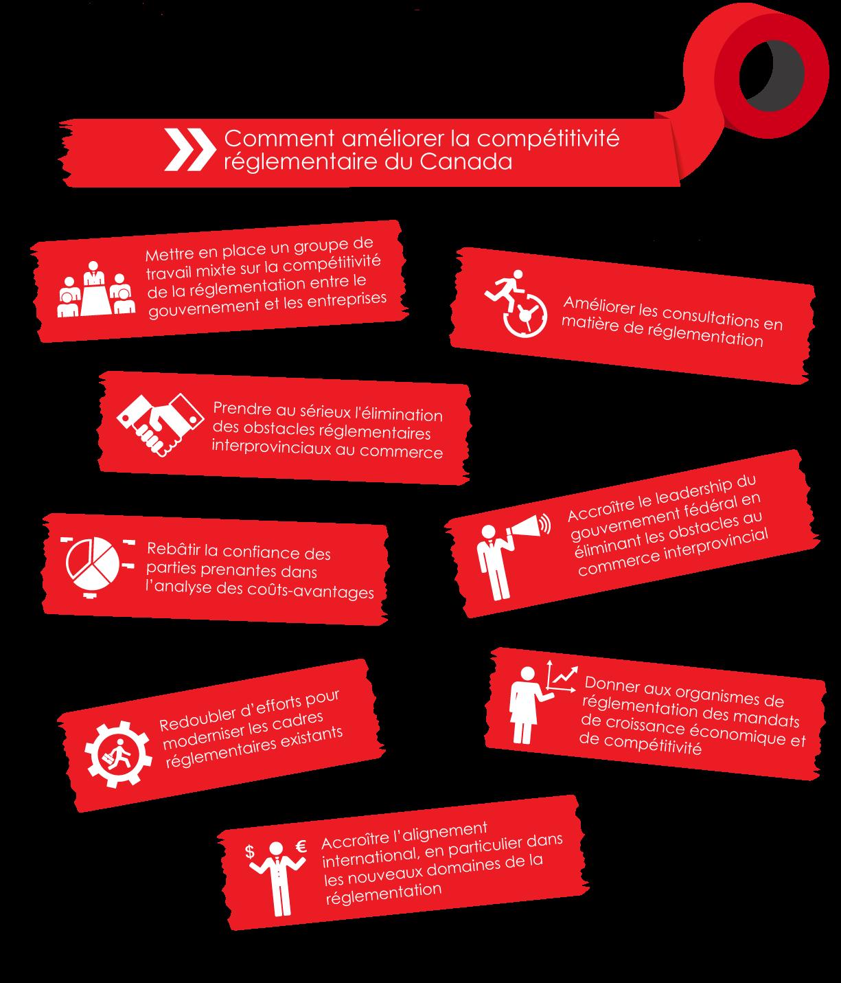Regulatory-infograph-web-fr.png