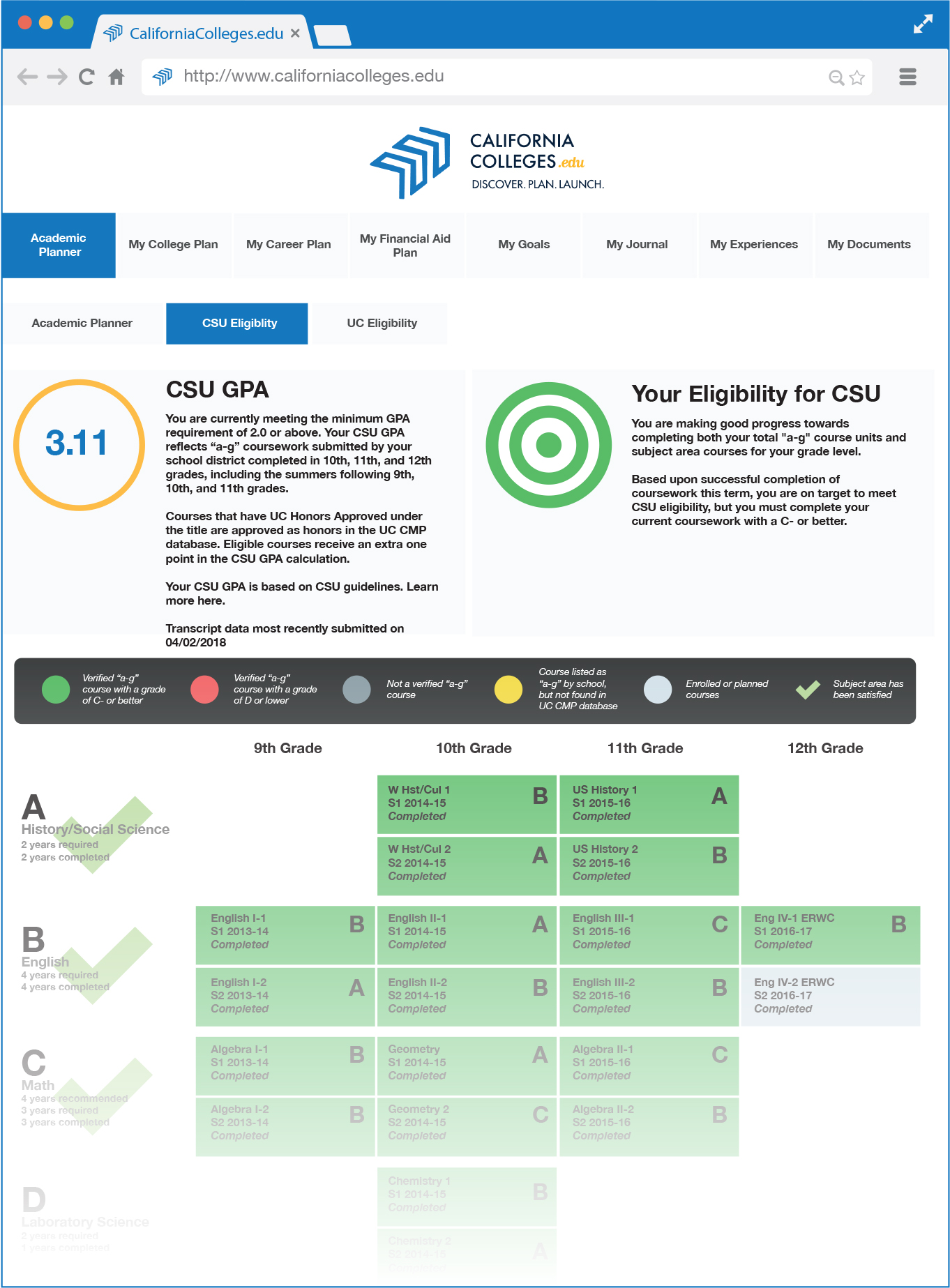 An example of the CaliforniaColleges.edu CSU and UC eligibility tool.