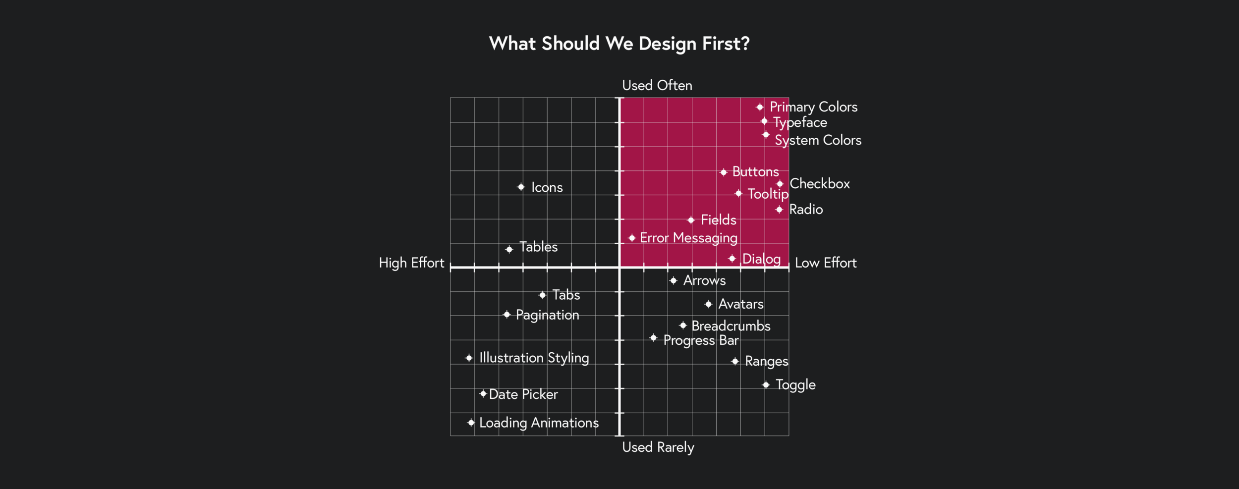 Mindstrong: Design System Starter — Jonathan L  Su, Product