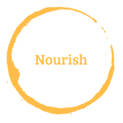 When Nourish is mentioned, most people immediately jump to think about nutrition and food. The Gaia Principle of nourish is much broader than just food, although food is a part of it. Nourish speaks providing energetic support to every aspect of our life and in turn to the life of all that are connected with Gaia. Whether that energy is in the form of the food we consume to give energy to our cells, or the material we read to stimulate our minds, or the time we spend meditating, reflecting and going within to nourish our soul. All of these can be considered Nourishment, and what Gaia asks with this principle is that when we nourish ourselves, our needs and our desires, that we in turn recognize that we are indeed part of a greater whole, part of all that is and in doing so ensure that we nourish the world around us as well. This speaks to being conscious about what we do, what we eat, what we think, what we put on our bodies and the materials we use and that they are in the best interests of all.   Nourish the world around you as you nourish yourself, and the Earth will remain bountiful for all future generations. When you select a food to eat, is it food filled with light, that is both nourishing to you, and nourishing to Gaia? When you speak, are the words that come out of your mouth nourishing to both your energy and those around you? When you act, are you acting with love and kindness that not only fills up your own cup but also nourishes those around you with a high vibrating energy?  With Nourish, Gaia asks us to be conscious, and to acknowledge that we are all one, that we are all connected and if we truly nourish and care for ourselves we are indeed nourishing and caring for the entire planet and all of its inhabitants. Just think of the ripple effect if one persons nourishing actions today, inspire the nourishing actions of those around them…