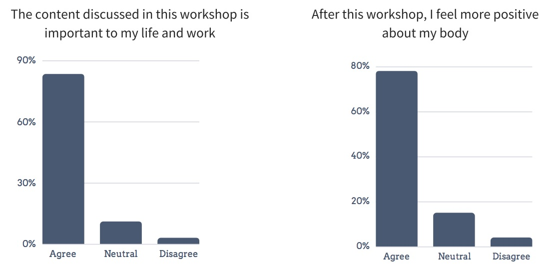 Graph feedback.jpg