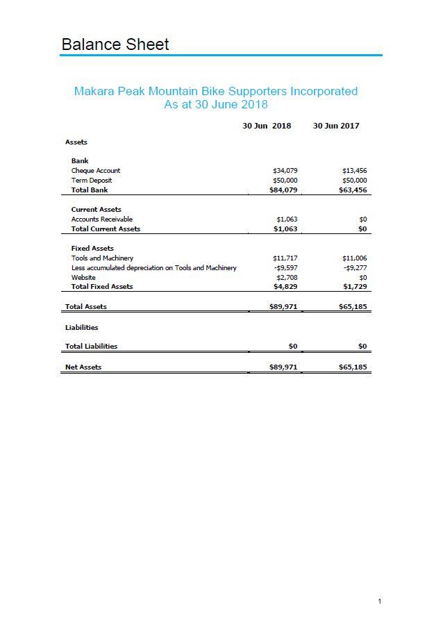 MPS Balance sheet 2017-18.JPG