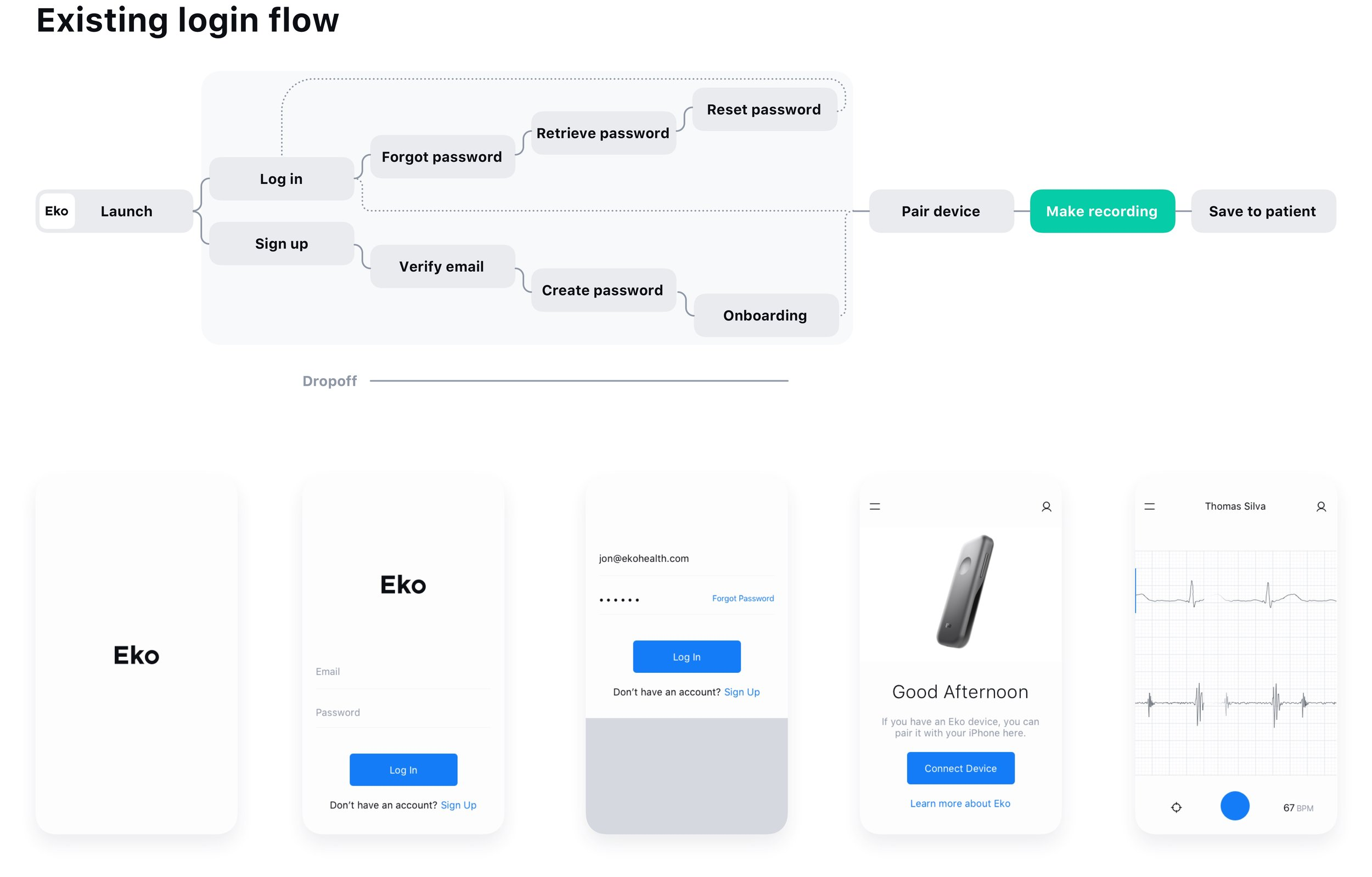 Existing Flow@3x.jpg