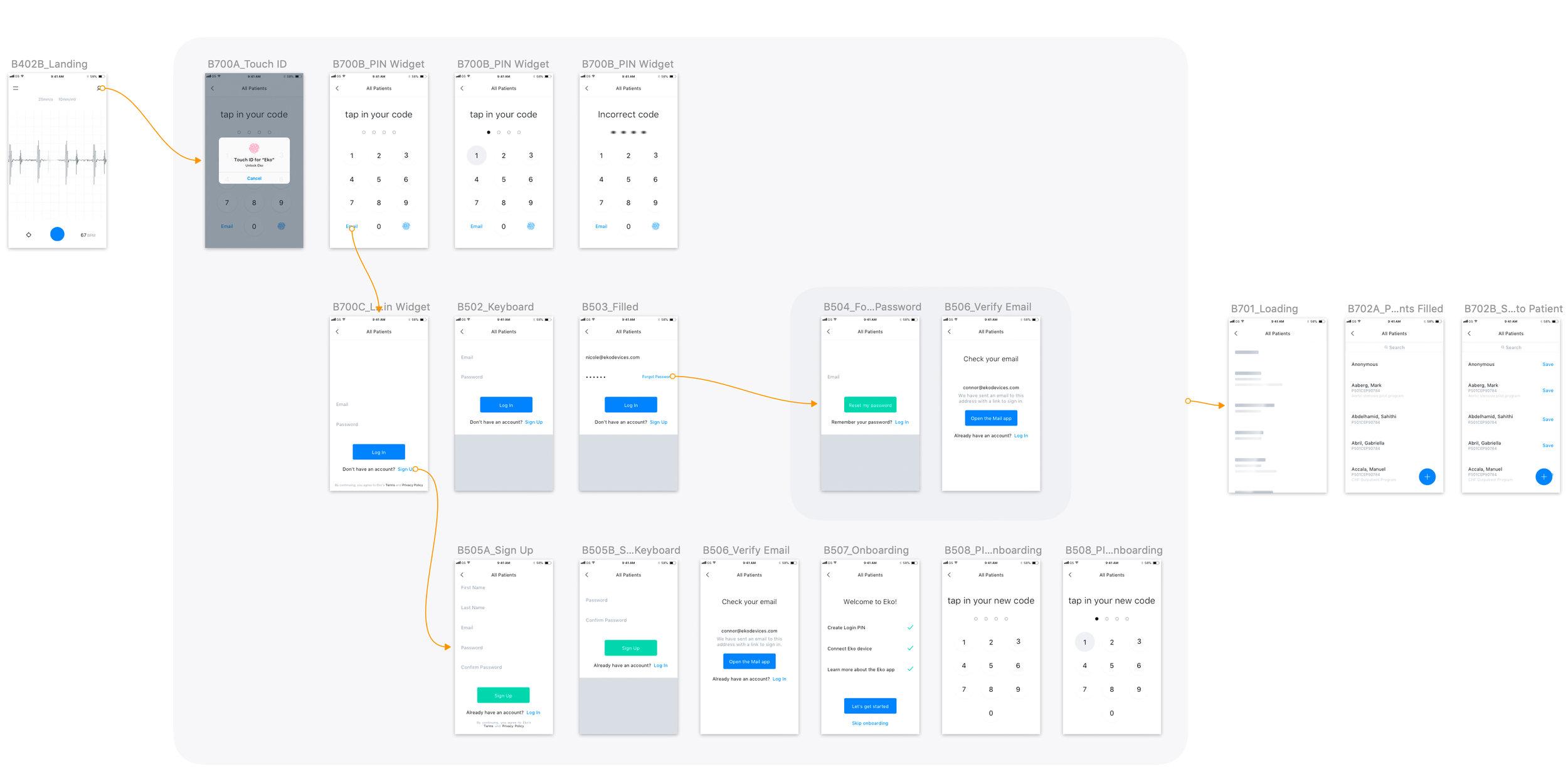 Login Workflow.jpg