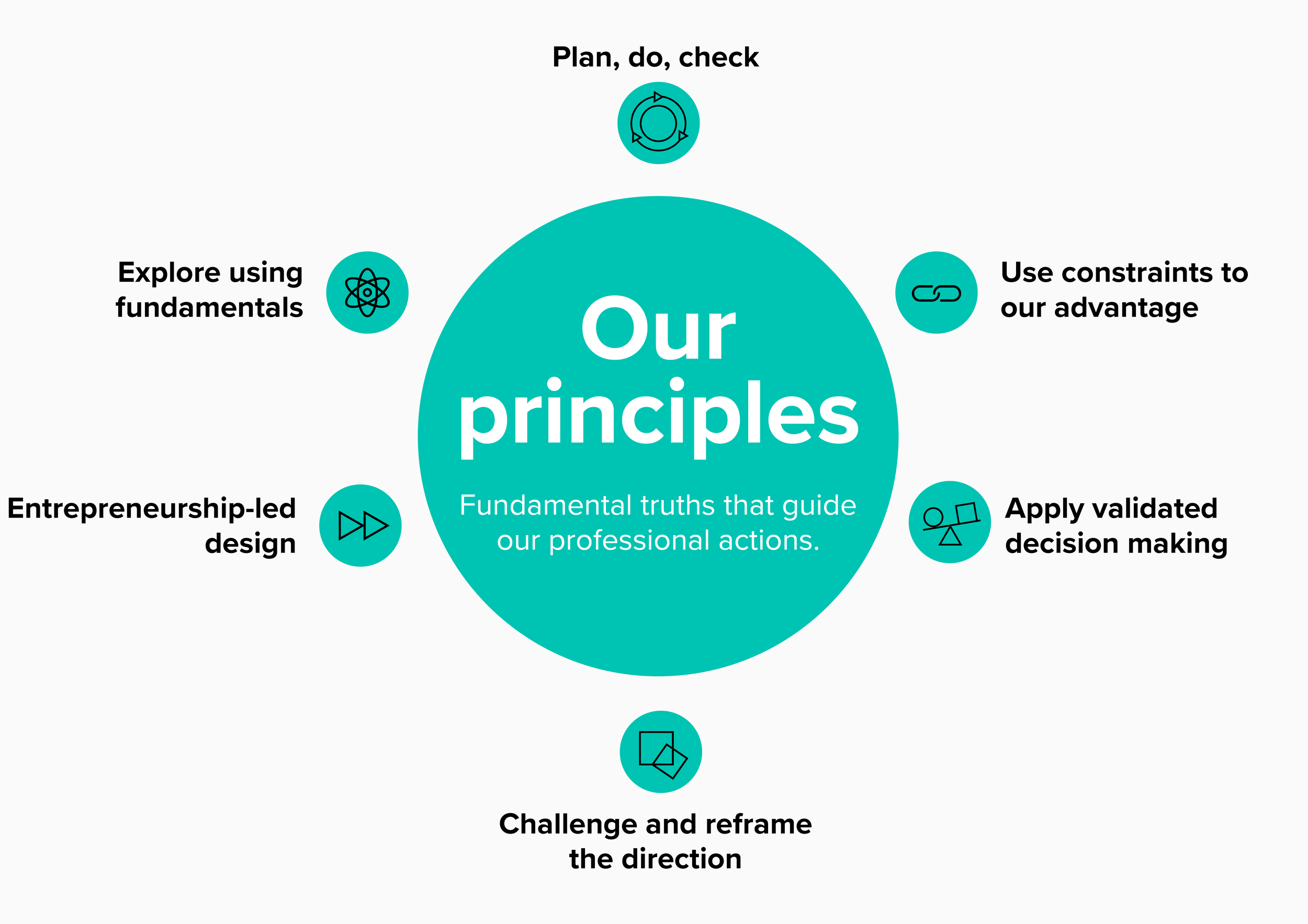 Our_principles.png