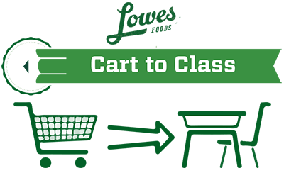 Lowes Cart to Class.png
