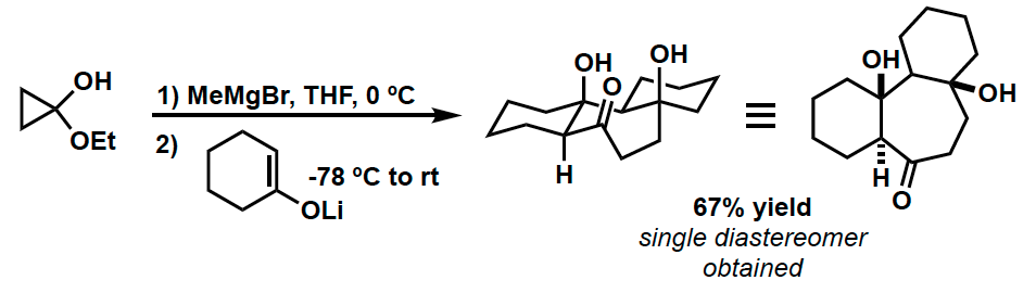 An interesting synthesis of seven membered carbocycles from readily available chemical building blocks was reported in 1986. MeMgBr was added to the cyclopropane hemiketal, then the cyclohexane enolate (2 eq.) was added via cannula to the reaction. Please identify the mechanism of this transformation and provide a transition state of the key intermediate that explains the stereoselectivity and reactivity observed in this reaction