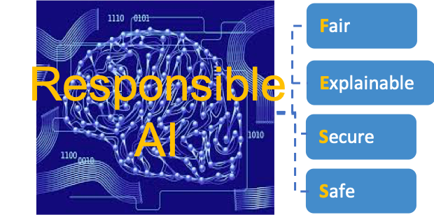 Responsible AI FESS.png