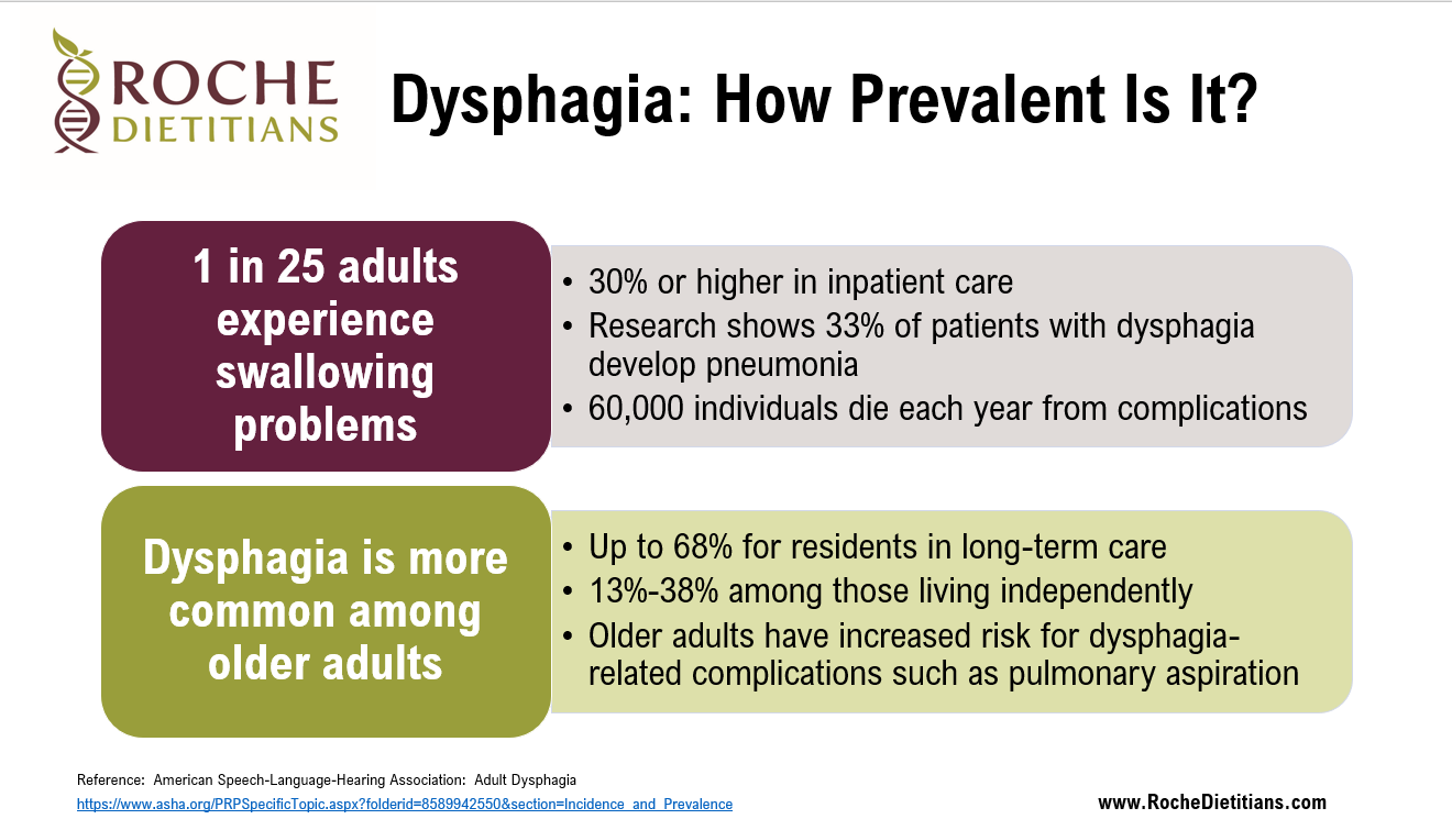 Dysphagia How Prev 5.6.19.PNG