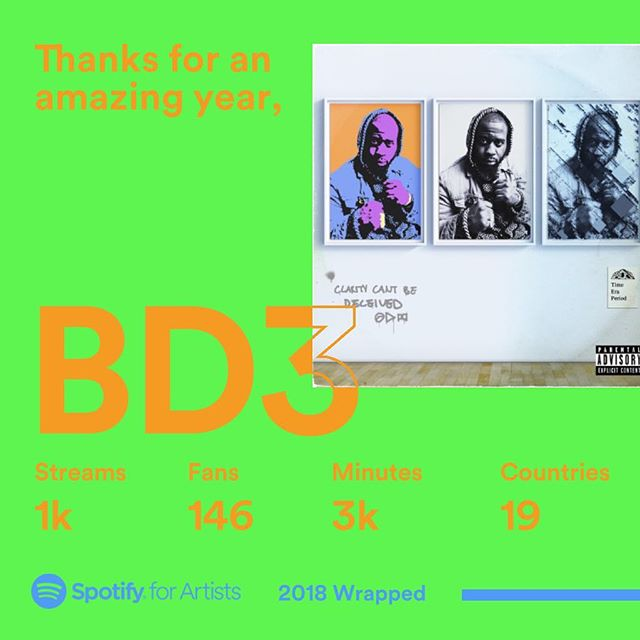 I have nothing but love and admiration for the people who support my music, my band, my collective and the importance of never stopping! Onward & Forward for 2019 (These numbers are dope being that we put out the album in September, that's only like 3 months of analytics) #spotify #whoisbd3 #S4S @trewculturemusic #staytrew #staychiseled | @jussondrums | @edsonsean | @fkajazz | @noah_macneil | @yoshikibass | @officialmarcusmachado | @blackrice946 | @shari_mari | @theycallmepassion | @arinmaya | @harpermilo  and all the contributors to #TimeEraPeriod we share this success. 🌏🌎🌍🙏🏾🙌🏾🍾🍾🎉 Let's kick in the door next year... Brooklyn style