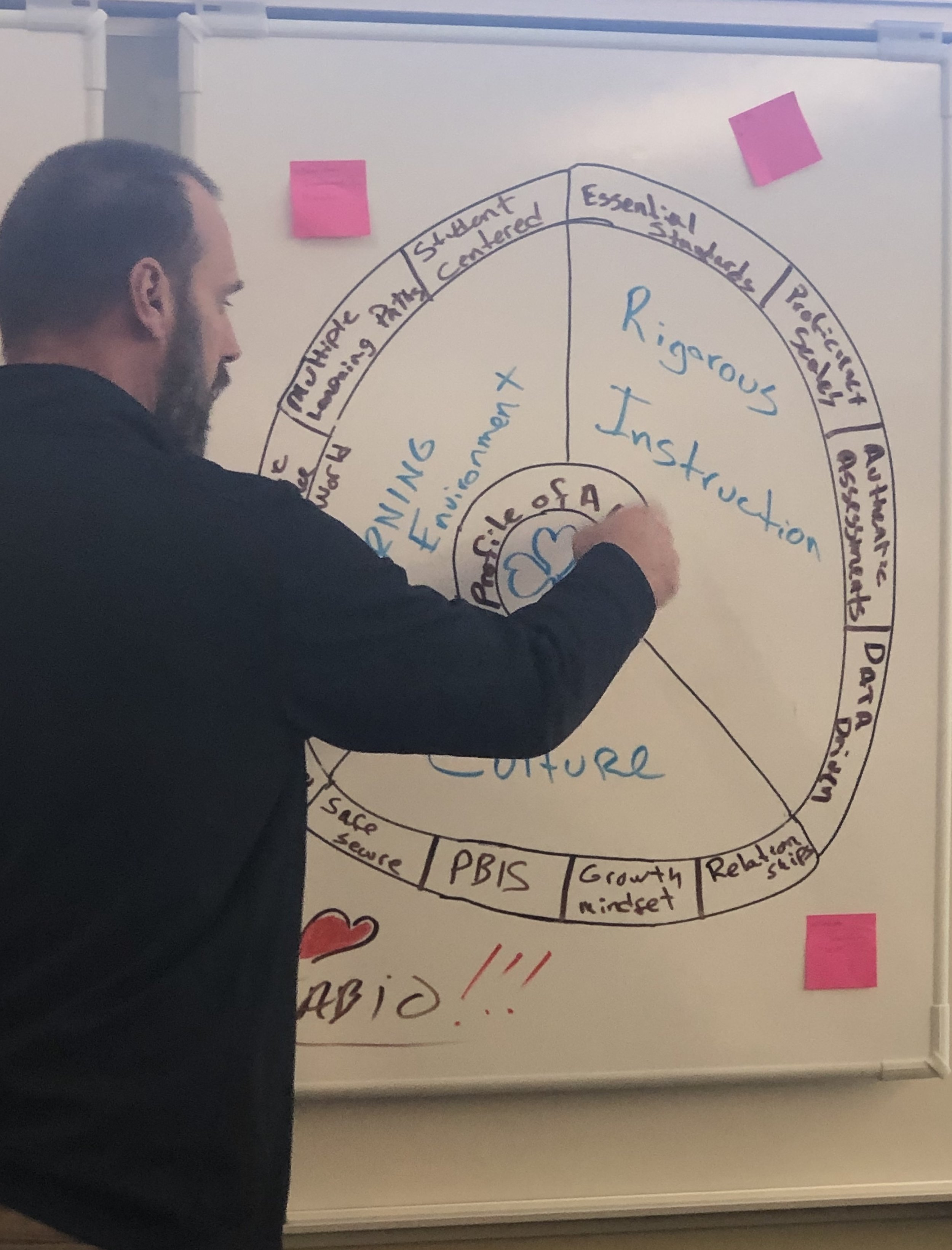 Steve Spenner, Berrien Springs Middle School Principal, explains the major components and big ideas of his group's instructional model draft.