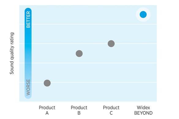 dot graph.jpg