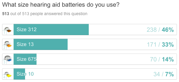hearing-aid-battery-sizes.jpg