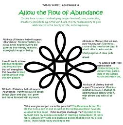 abundance_examplepic.jpg