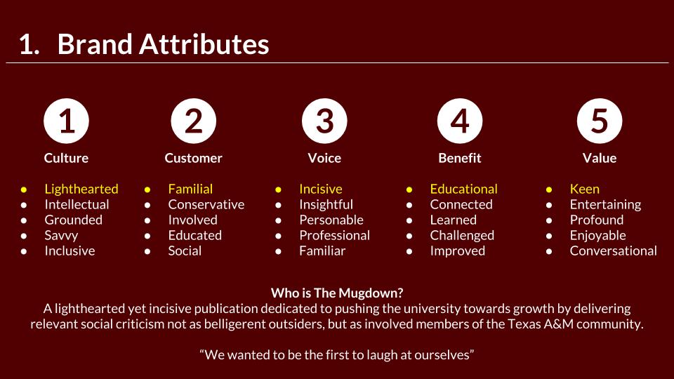 The Mugdown - Portfolio (2).png