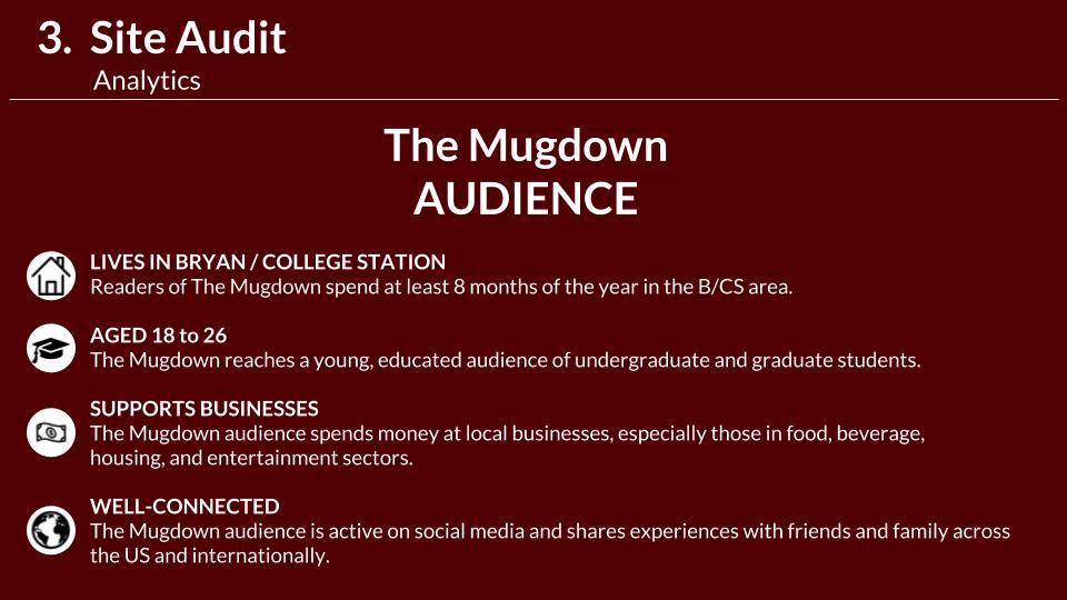 The Mugdown - Portfolio (11).png