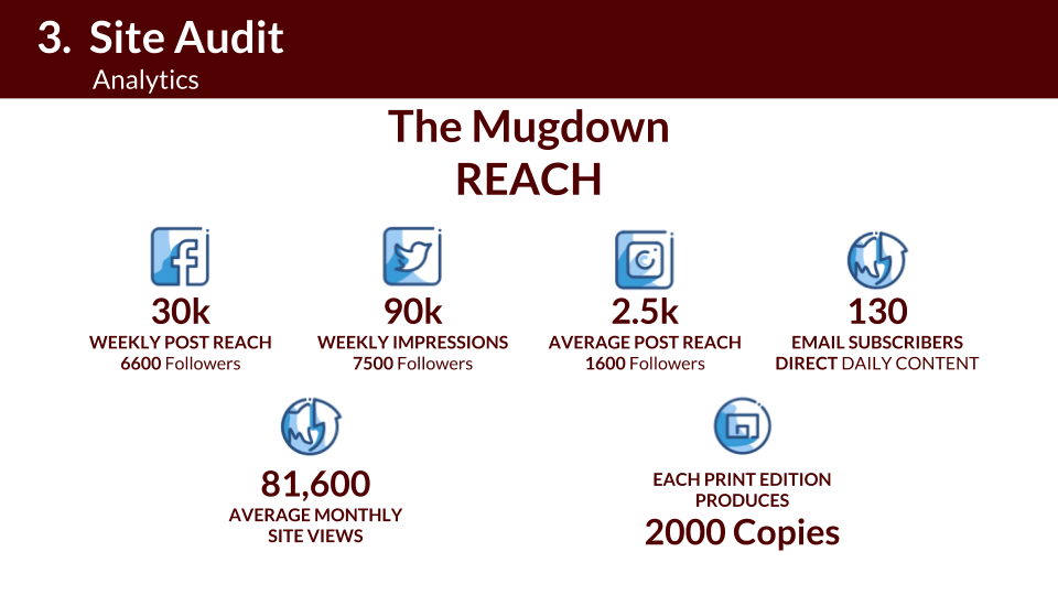 The Mugdown - Portfolio (12).png