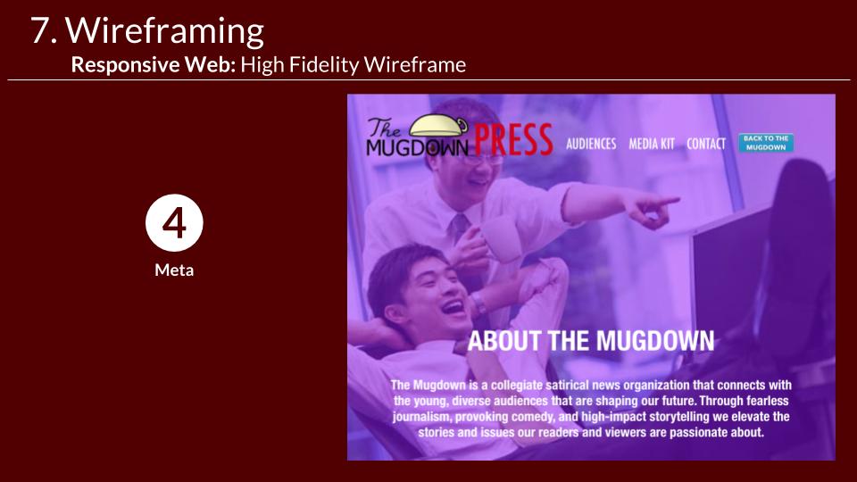 The Mugdown - Portfolio (37).png