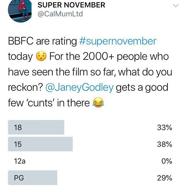VOTE NOW 🗳 #supernovember #supportindiefilm #scottishfilm #nobudgetfilmmaking #bbfc #cunts #poll