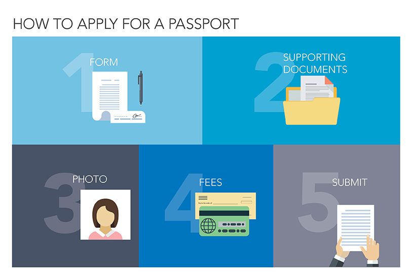 State_How to Passport.jpg