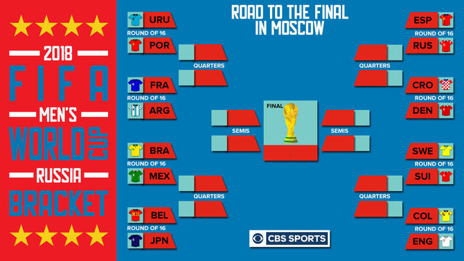 The Round of 16 is set to kick off on Saturday, June 30th.
