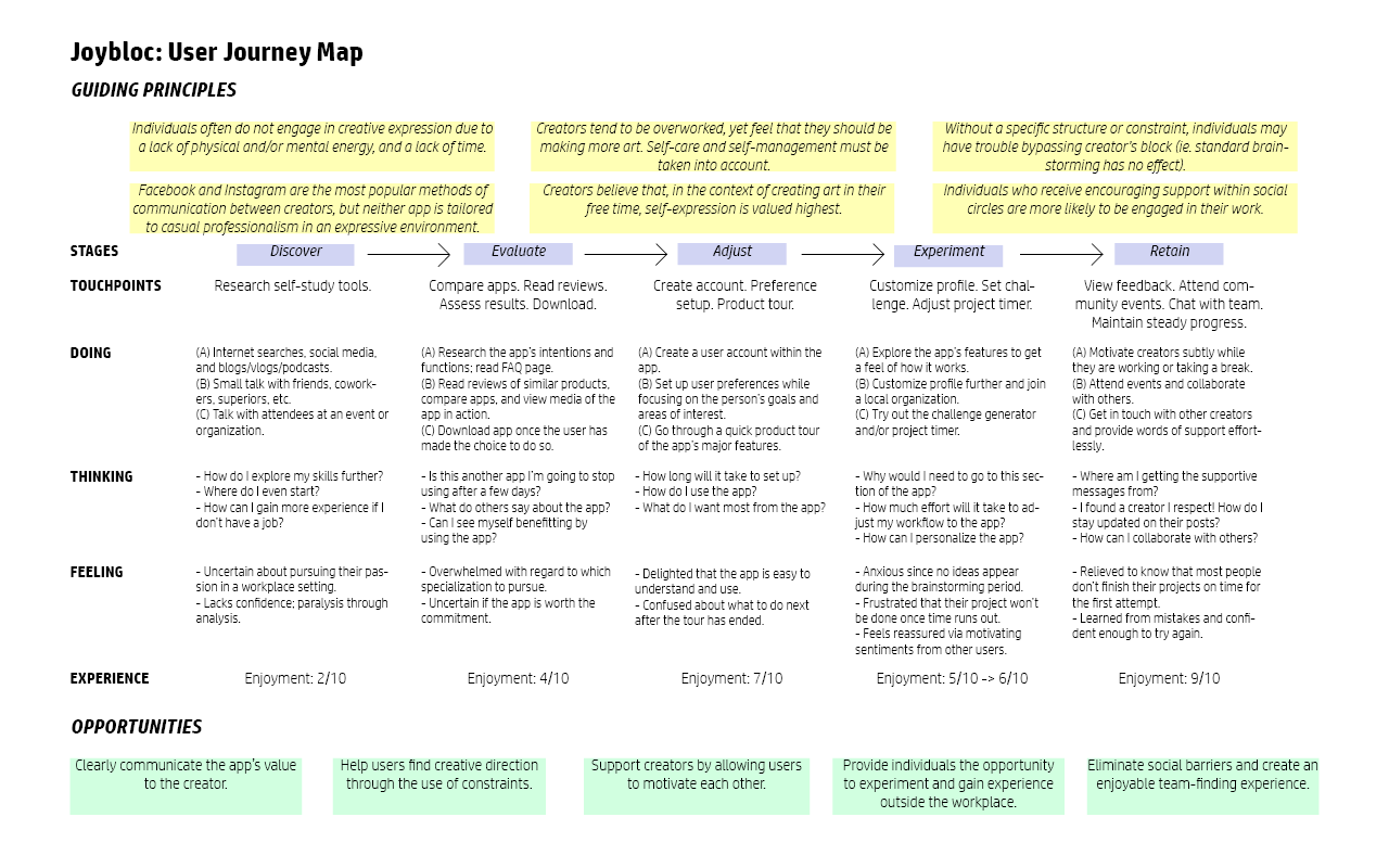 ux_portfolio_journey_map.png