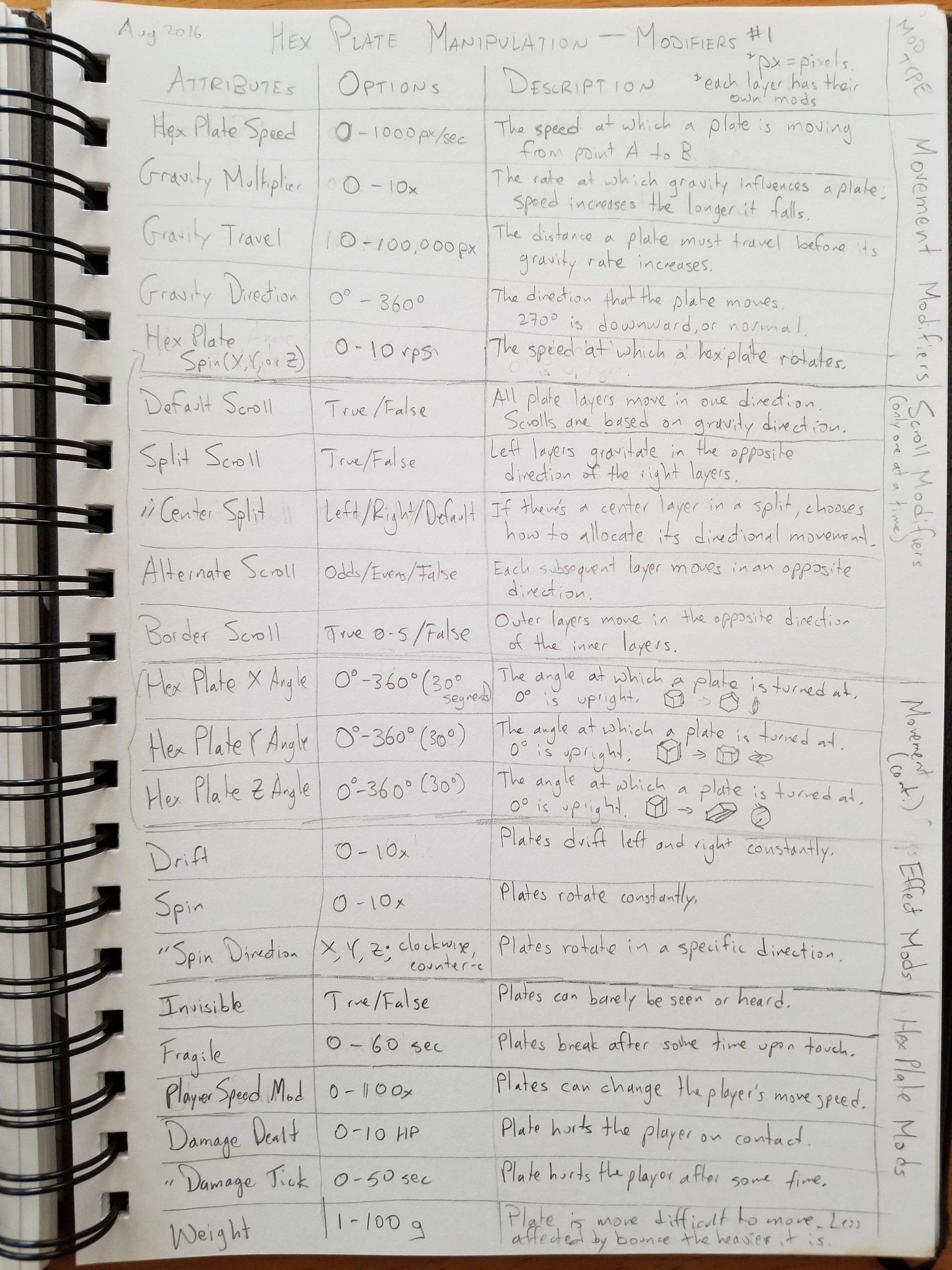partial_notes_design5.jpg