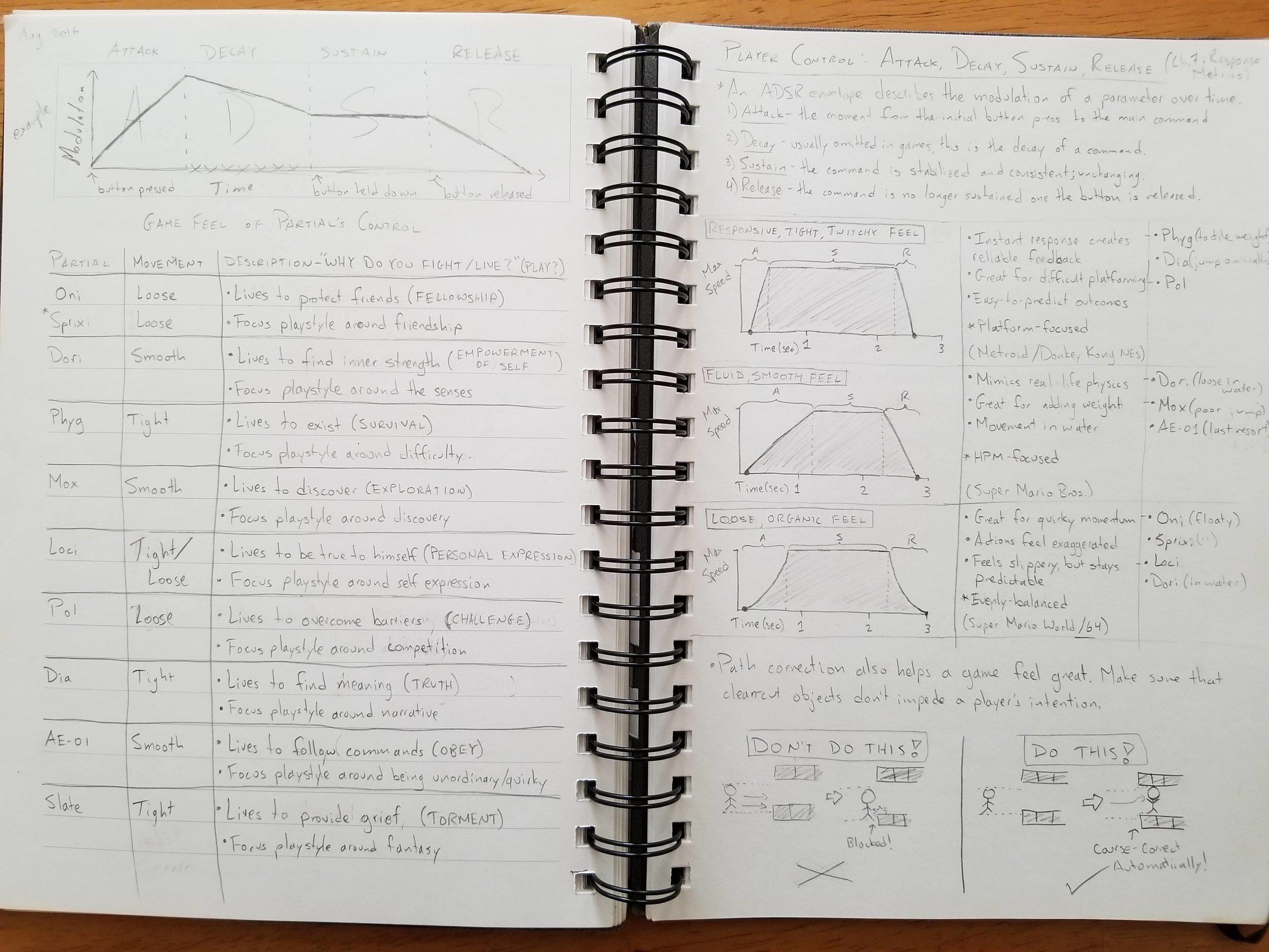 partial_notes_design7.jpg