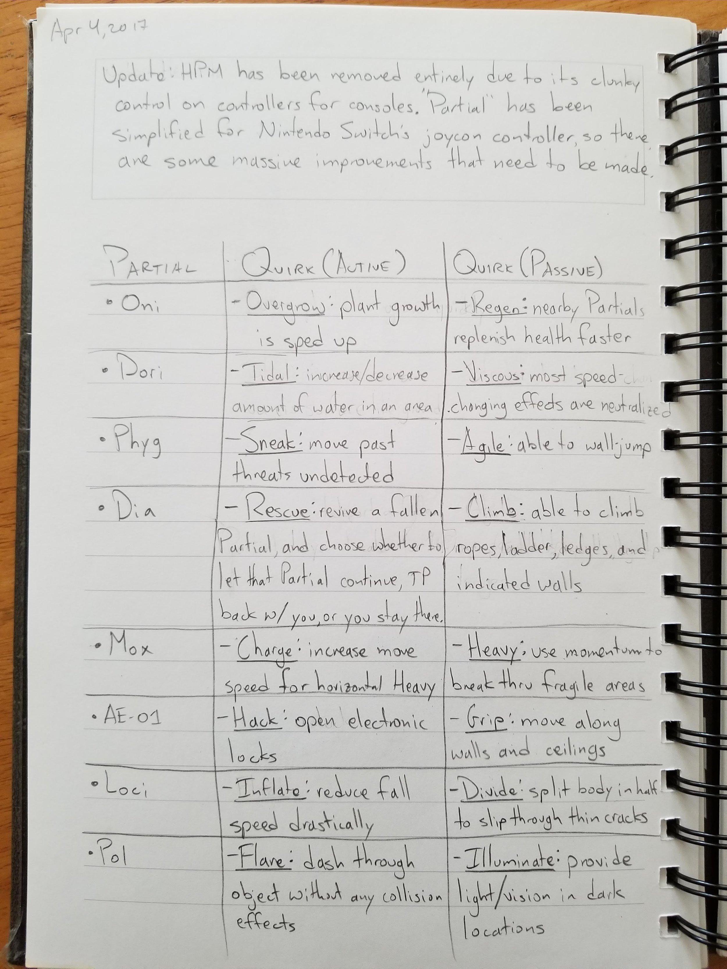partial_notes_design9.jpg