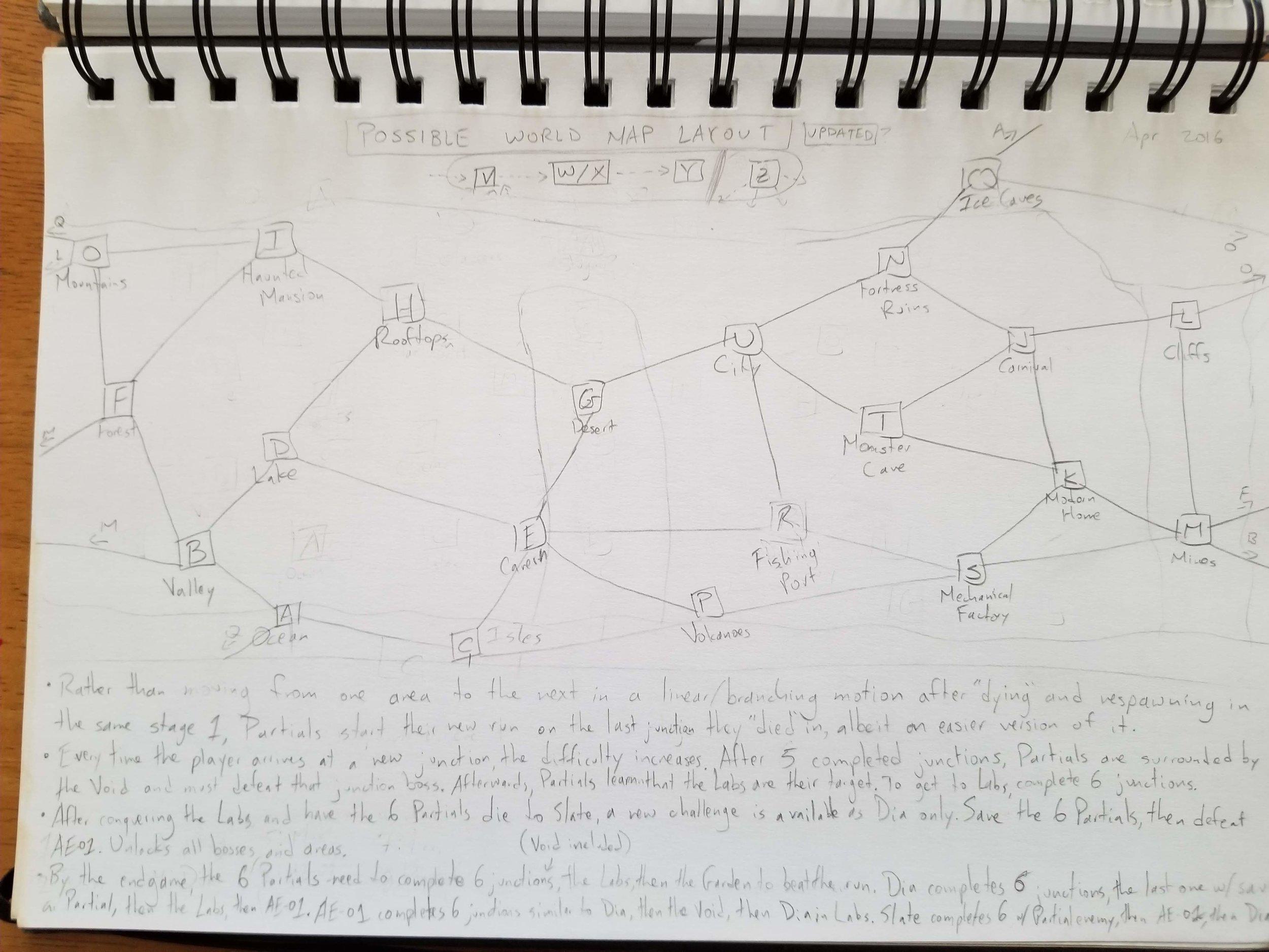 partial_notes_map4.jpg