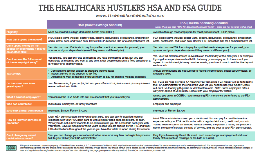 FSA-HSA-Guide-Image.png