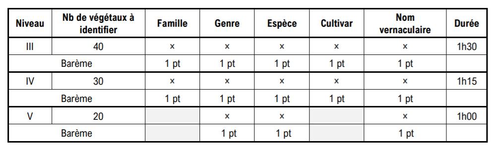 epreuves.png