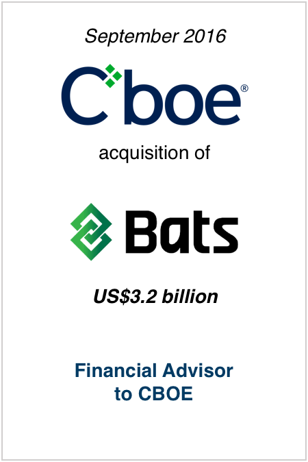 CBOE-Bats.png