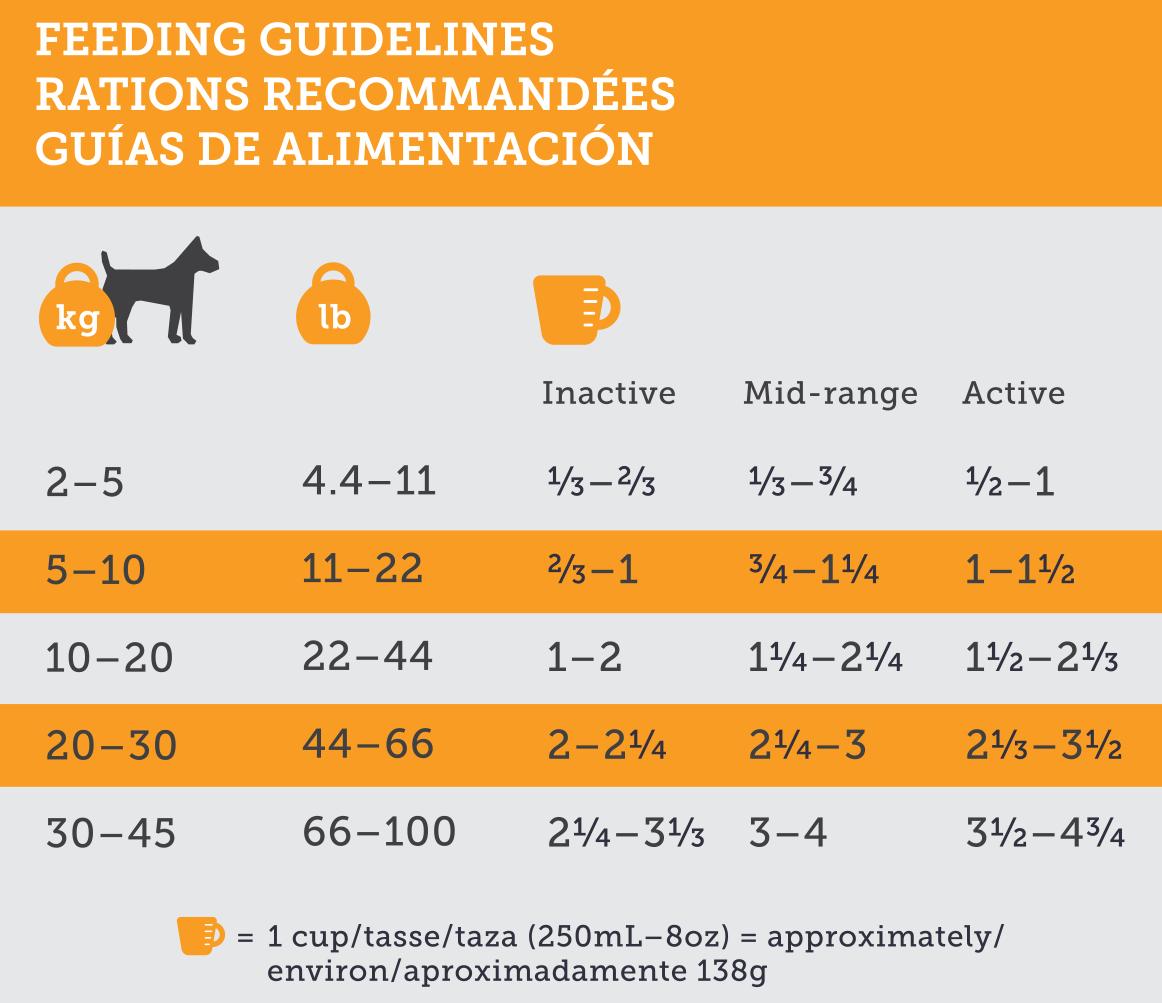 Lamb feeding guide.png