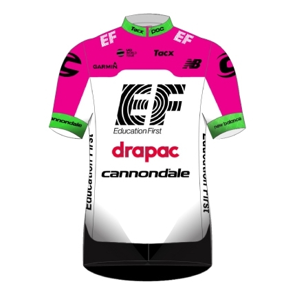 TEAM-EF-EDUCATION-FIRST-DRAPAC-P-B-CANNONDALE.jpg