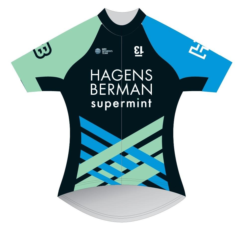 2019+HB+Supermint+Jersey.jpg