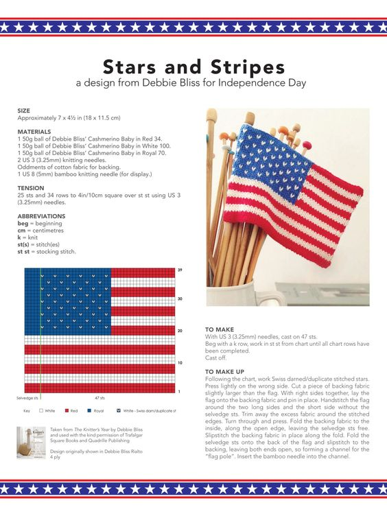 stars and stripes.jpg