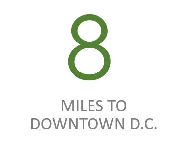 8milesDC.PNG