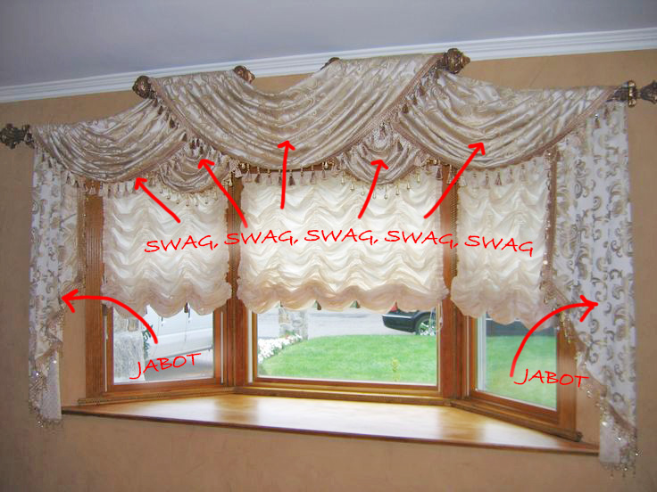 Swags and jabots with lots of dangly trim and some very ruched blinds. I would advise against this. <gulp>