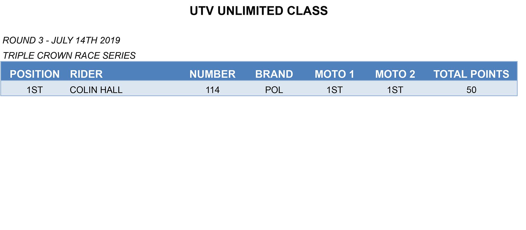 CALGARY RD3 12 - UTV UNLIMITED.jpg