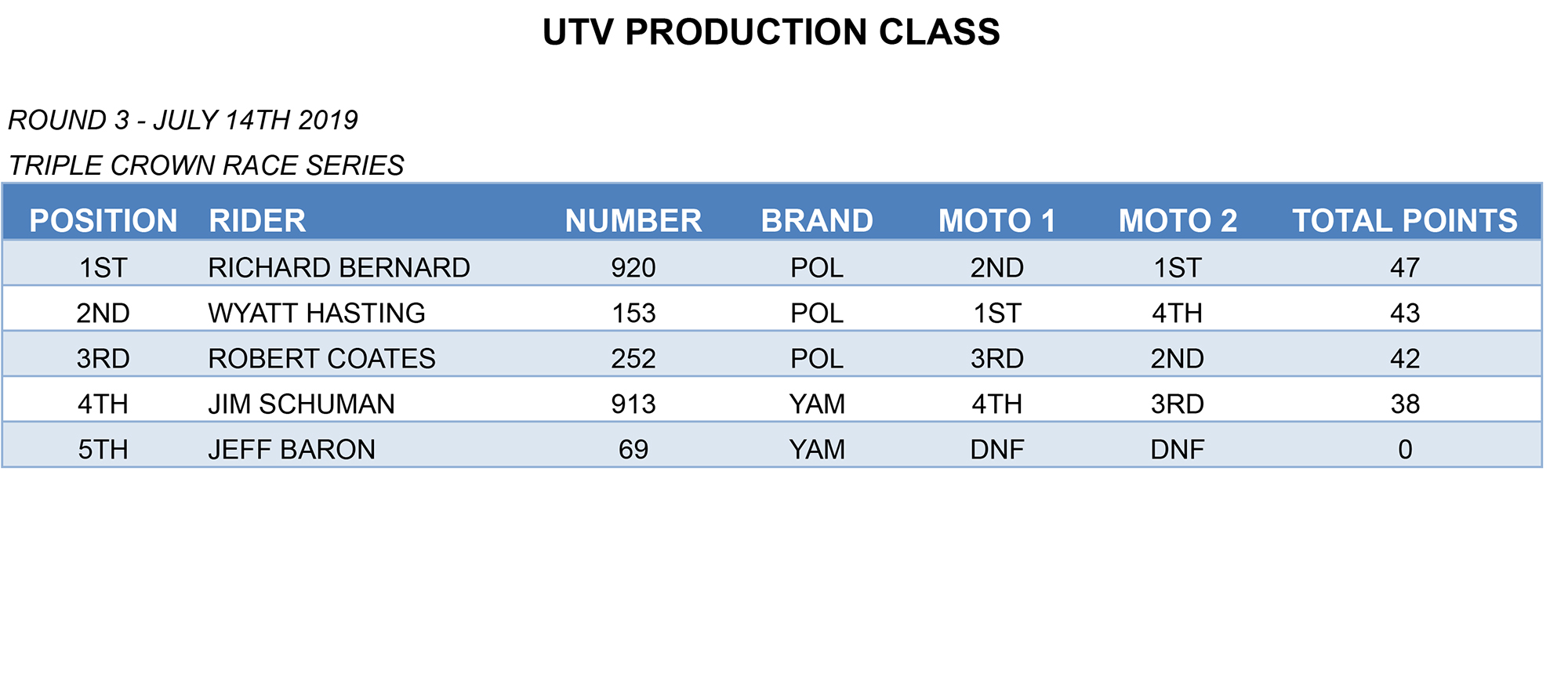CALGARY RD3 13-UTV PRODUCTION.jpg