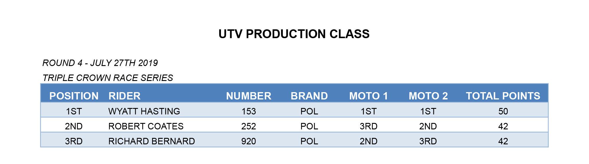 ROCKY RD4 15-UTV PRODUCTION copy.jpg