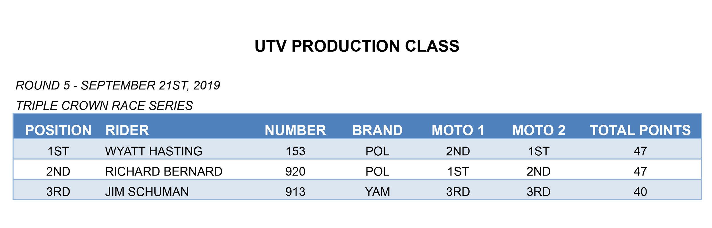 CALGARY RD5 15-UTV PRODUCTION copy.jpg