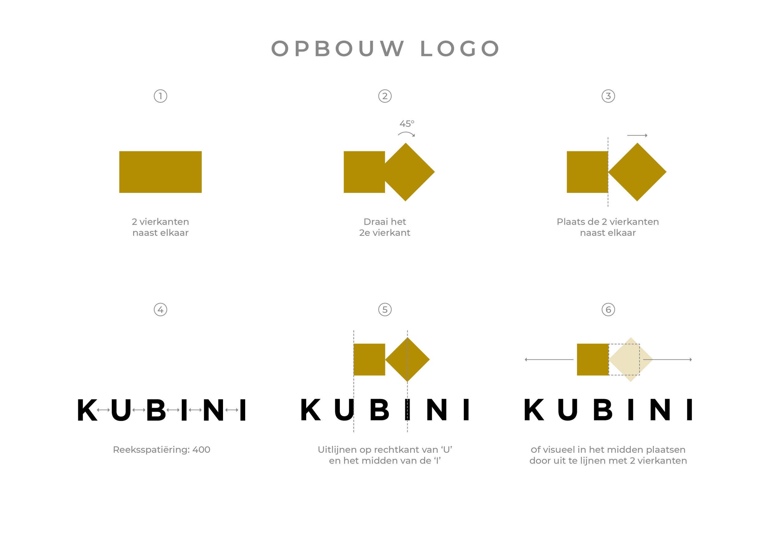 Kubini - Opbouw Logo