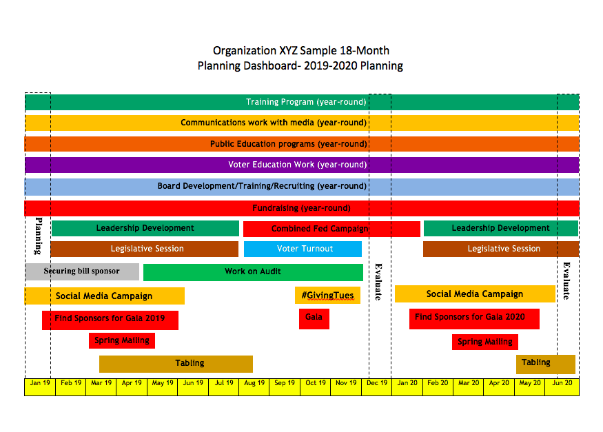 18 month planning template